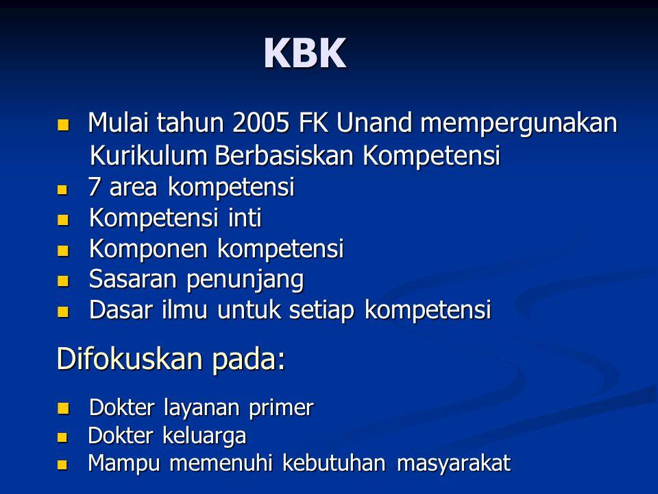KBK Mulai tahun 2005 FK Unand mempergunakan Mulai tahun 2005 FK Unand mempergunakan Kurikulum Berbasiskan Kompetensi Kurikulum Berbasiskan Kompetensi