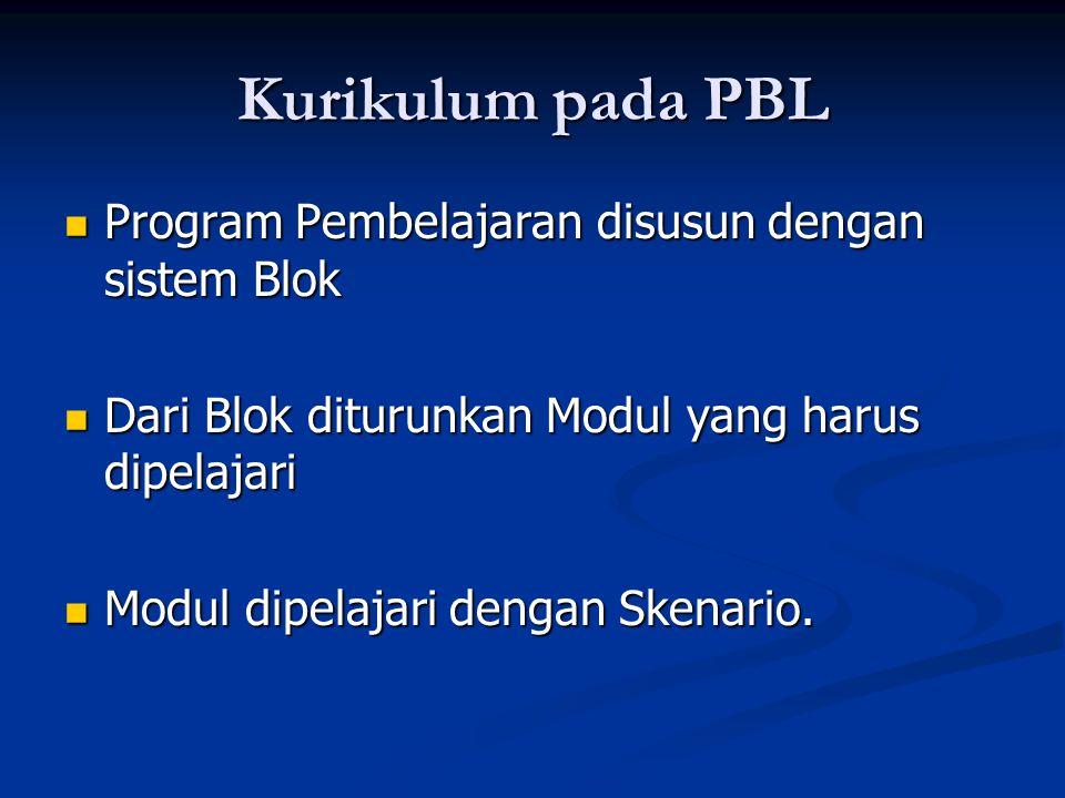 Kurikulum pada PBL Program Pembelajaran disusun dengan sistem Blok Program Pembelajaran disusun dengan sistem Blok Dari Blok diturunkan Modul yang har