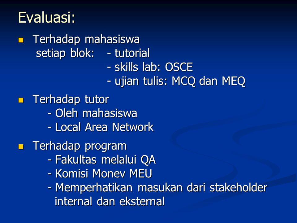 Evaluasi: Terhadap mahasiswa Terhadap mahasiswa setiap blok: - tutorial setiap blok: - tutorial - skills lab: OSCE - ujian tulis: MCQ dan MEQ Terhadap