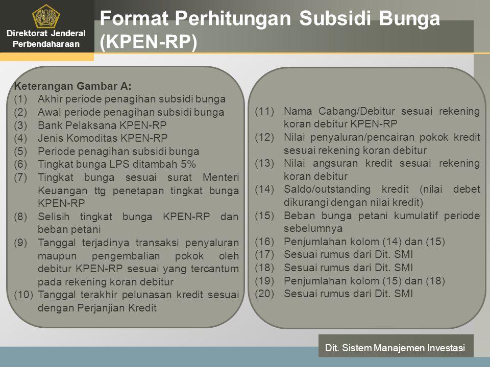 LOGO Format Perhitungan Subsidi Bunga (KPEN-RP) Direktorat Jenderal Perbendaharaan Dit.