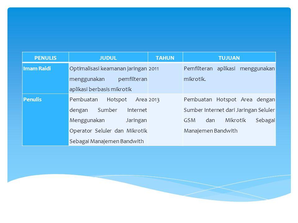 PENULISJUDULTAHUNTUJUAN Imam Raidi Optimalisasi keamanan jaringan menggunakan pemfilteran aplikasi berbasis mikrotik 2011 Pemfilteran aplikasi menggun
