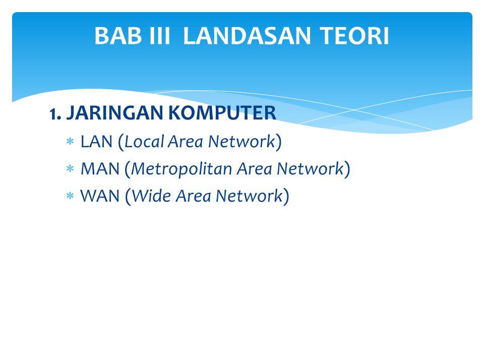 1. JARINGAN KOMPUTER  LAN (Local Area Network)  MAN (Metropolitan Area Network)  WAN (Wide Area Network) BAB III LANDASAN TEORI