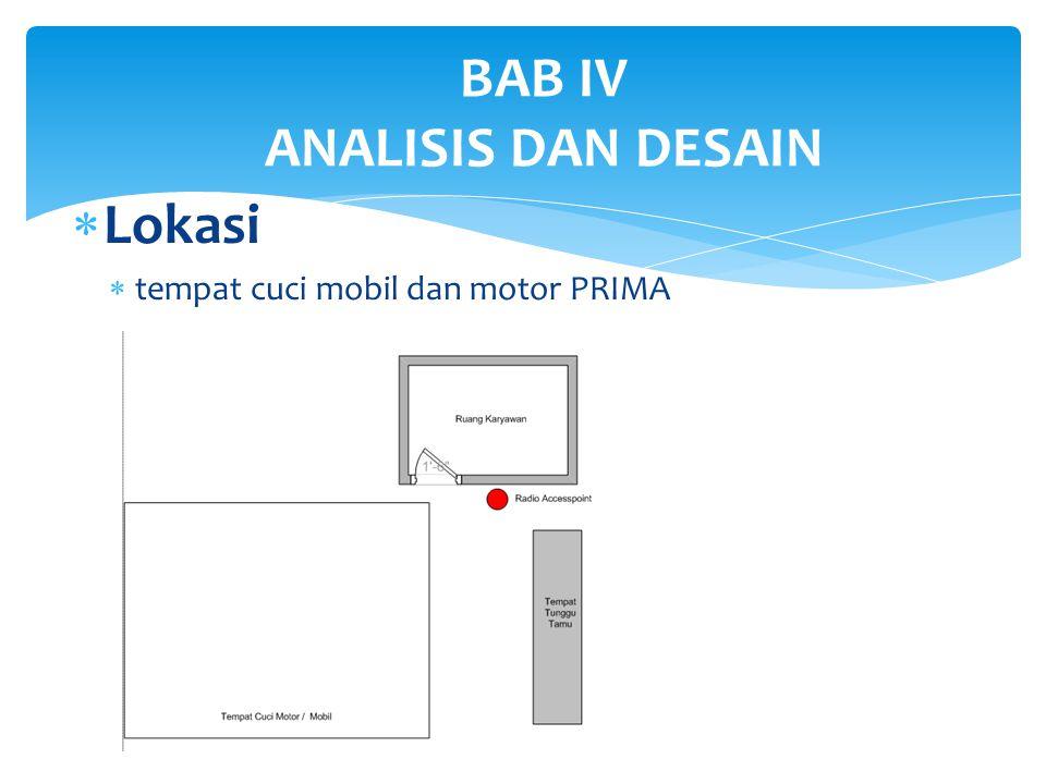 BAB IV ANALISIS DAN DESAIN  Lokasi  tempat cuci mobil dan motor PRIMA