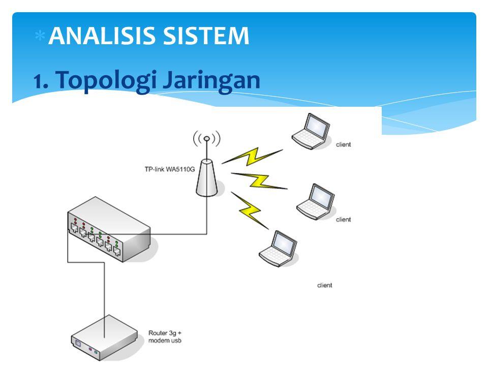  ANALISIS SISTEM 1. Topologi Jaringan