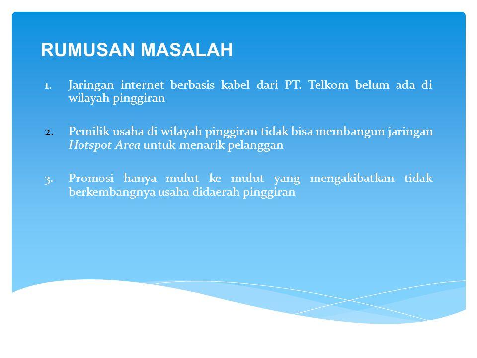 RUMUSAN MASALAH 1.Jaringan internet berbasis kabel dari PT. Telkom belum ada di wilayah pinggiran 2.Pemilik usaha di wilayah pinggiran tidak bisa memb