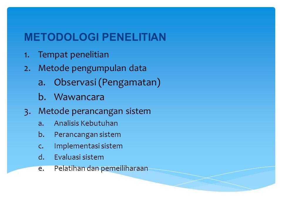 METODOLOGI PENELITIAN 1.Tempat penelitian 2.Metode pengumpulan data a.Observasi (Pengamatan) b.Wawancara 3.Metode perancangan sistem a.Analisis Kebutu