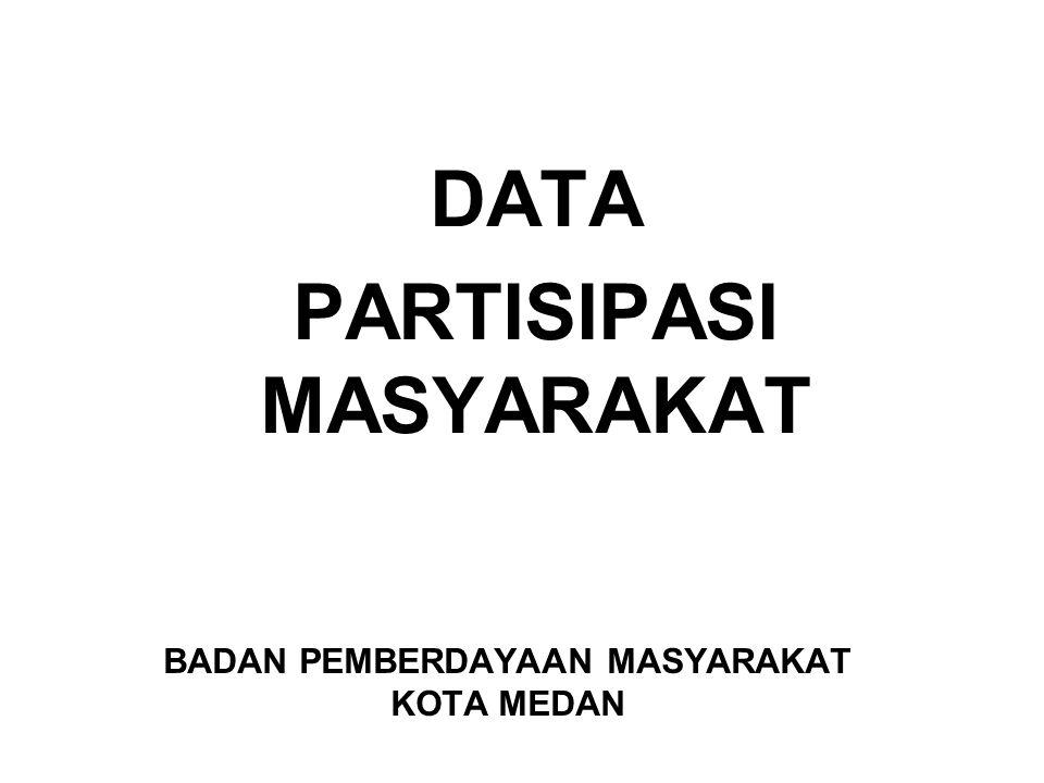 BADAN PEMBERDAYAAN MASYARAKAT KOTA MEDAN DATA PARTISIPASI MASYARAKAT