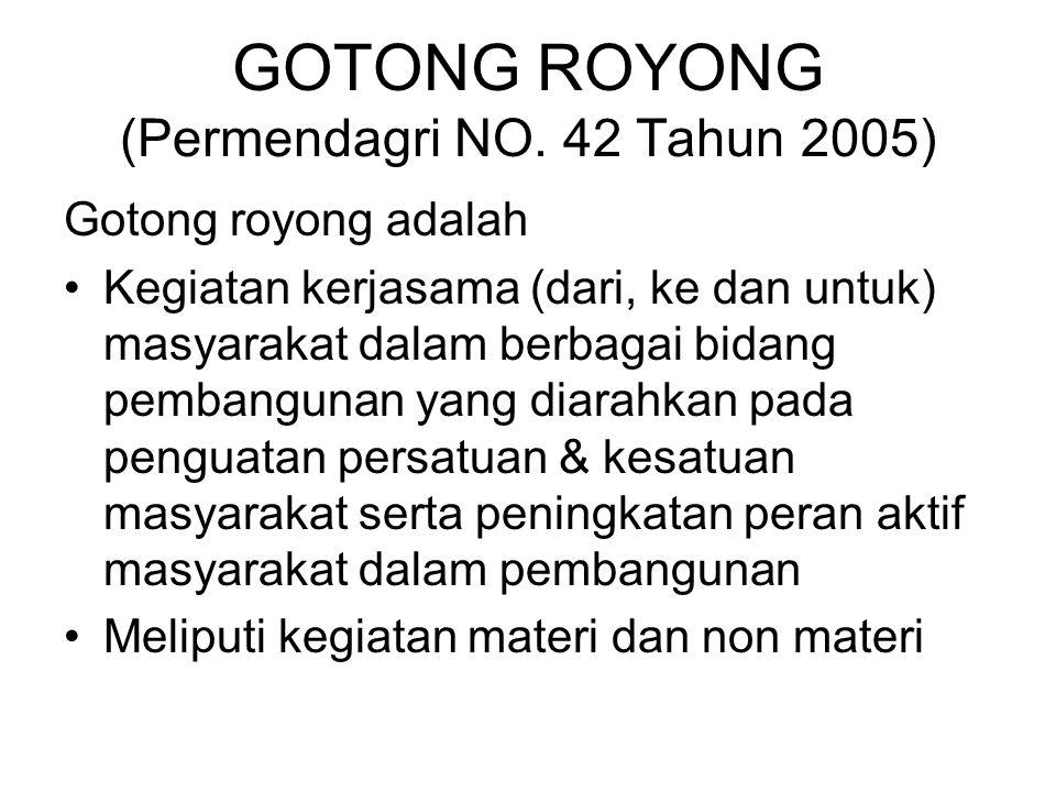 GOTONG ROYONG (Permendagri NO.