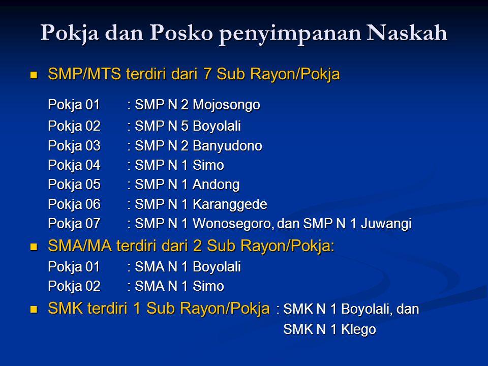 Pokja dan Posko penyimpanan Naskah SMP/MTS terdiri dari 7 Sub Rayon/Pokja SMP/MTS terdiri dari 7 Sub Rayon/Pokja Pokja 01: SMP N 2 Mojosongo Pokja 02: