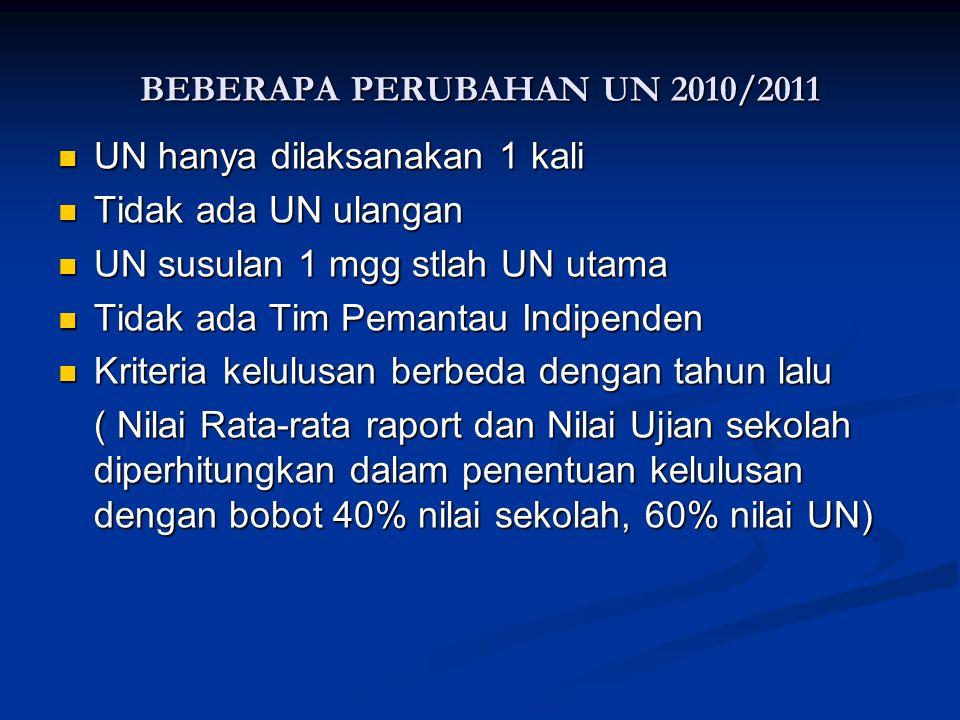 BEBERAPA PERUBAHAN UN 2010/2011 UN hanya dilaksanakan 1 kali UN hanya dilaksanakan 1 kali Tidak ada UN ulangan Tidak ada UN ulangan UN susulan 1 mgg s