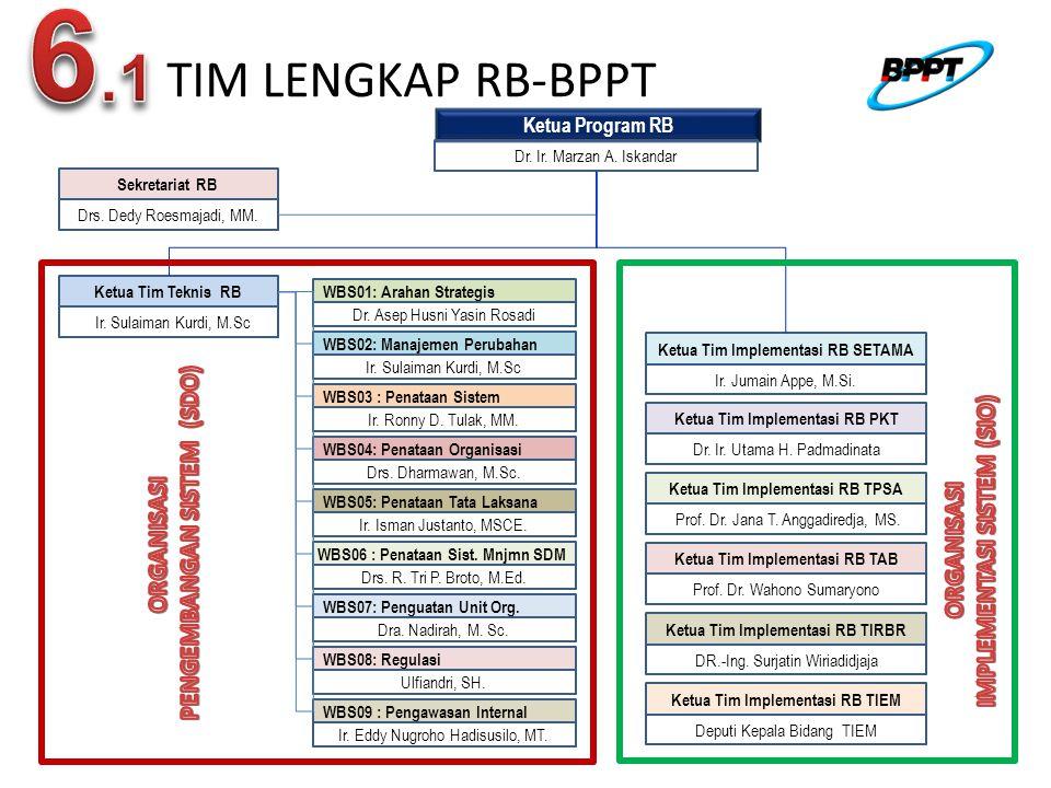 TIM LENGKAP RB-BPPT Ketua Program RB Dr.Ir. Marzan A.