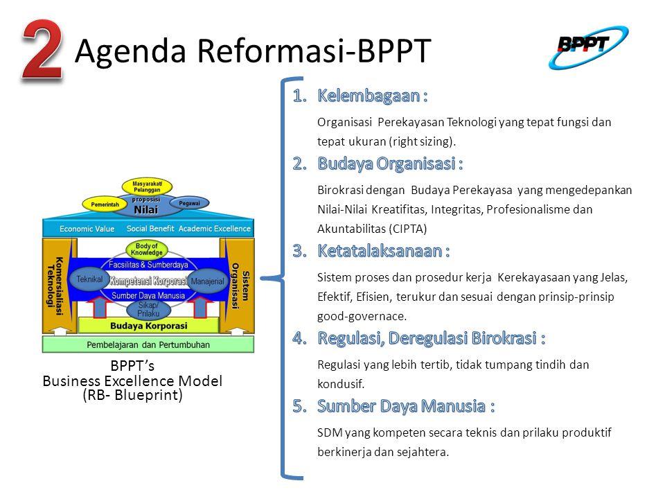 Agenda Reformasi-BPPT BPPT's Business Excellence Model (RB- Blueprint)