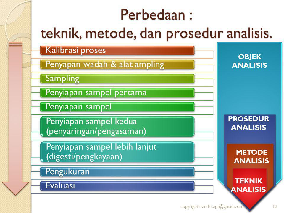 Perbedaan : teknik, metode, dan prosedur analisis. Kalibrasi prosesPenyapan wadah & alat amplingSamplingPenyiapan sampel pertamaPenyiapan sampel Penyi