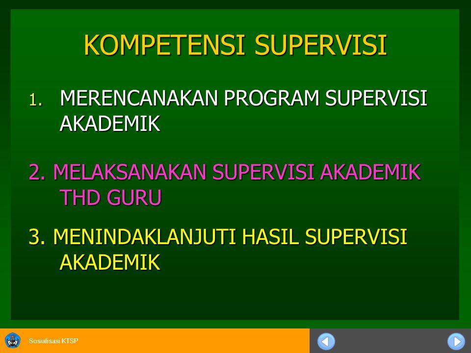 Sosialisasi KTSP KOMPETENSI KEWIRAUSAHAAN 1.MENCIPTAKAN INOVASI 2.