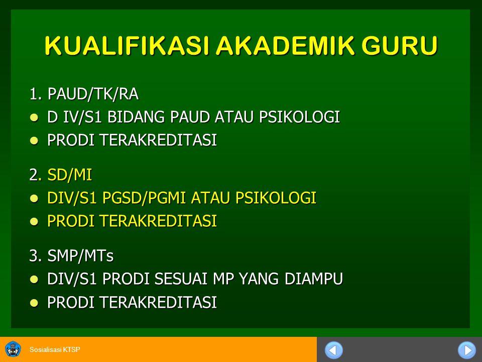 Sosialisasi KTSP KUALIFIKASI KEPALA SEKOLAH 1.Kualifikasi Umum Kepala Sekolah/Madrasah adalahsebagai berikut: a.