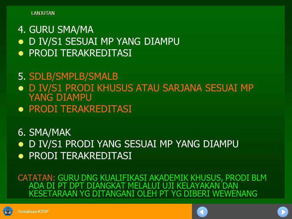 Sosialisasi KTSP LANJUTAN 4.GURU SMA/MA D IV/S1 SESUAI MP YANG DIAMPU PRODI TERAKREDITASI 5.