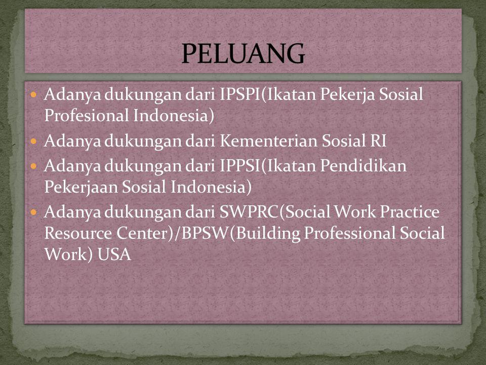 Adanya dukungan dari IPSPI(Ikatan Pekerja Sosial Profesional Indonesia) Adanya dukungan dari Kementerian Sosial RI Adanya dukungan dari IPPSI(Ikatan Pendidikan Pekerjaan Sosial Indonesia) Adanya dukungan dari SWPRC(Social Work Practice Resource Center)/BPSW(Building Professional Social Work) USA Adanya dukungan dari IPSPI(Ikatan Pekerja Sosial Profesional Indonesia) Adanya dukungan dari Kementerian Sosial RI Adanya dukungan dari IPPSI(Ikatan Pendidikan Pekerjaan Sosial Indonesia) Adanya dukungan dari SWPRC(Social Work Practice Resource Center)/BPSW(Building Professional Social Work) USA