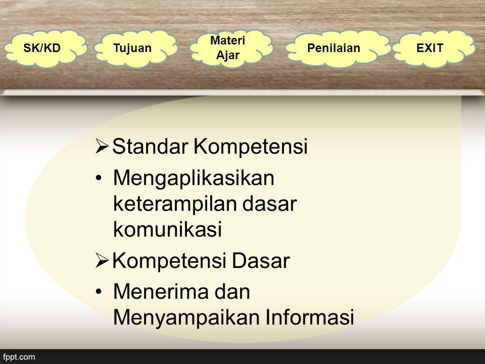  Standar Kompetensi Mengaplikasikan keterampilan dasar komunikasi  Kompetensi Dasar Menerima dan Menyampaikan Informasi SK/KD Tujuan Materi Ajar Pen