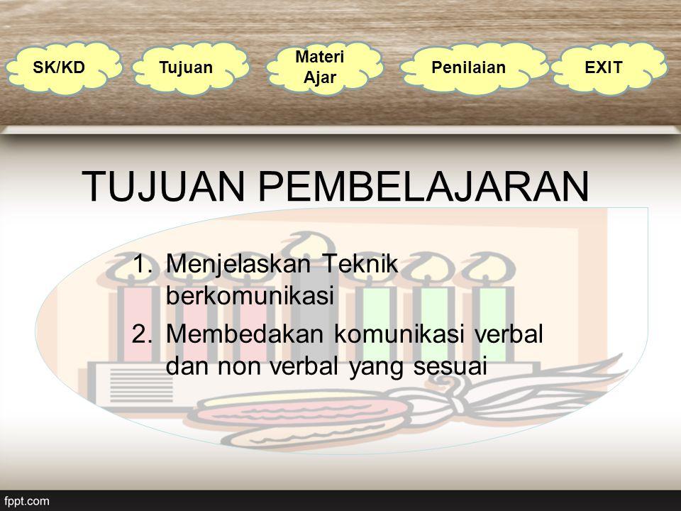 MATERI AJAR A.Teknik berkomunikasi 1.Teknik berbicara dan bertanya efektif a.Memilih pokok persoalan untuk dibicarakan b.Berbicaara dengan diiringi gerak-gerik c.Menyesuaikan situasi dengan lawan bicara d.Menghargai lawan bicara dengan baik e.Menanggapi setiap reaksi, saran dan usul lawan bicara SK/KD Tujuan Materi Ajar PenilaianEXIT