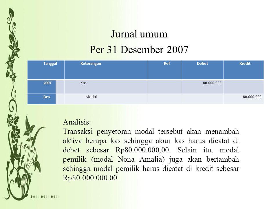 Jurnal umum Per 31 Desember 2007 TanggalKeteranganRefDebetKredit 20071Kas 80.000.000 Des Modal 80.000.000 Analisis: Transaksi penyetoran modal tersebu