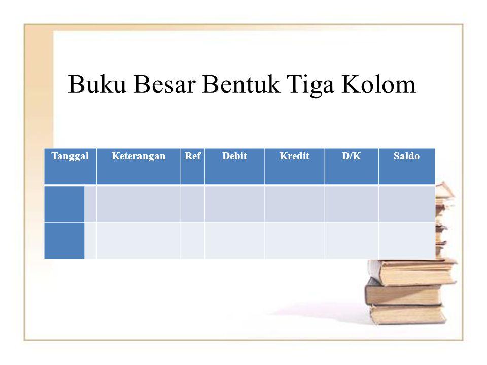Buku Besar Bentuk Tiga Kolom TanggalKeteranganRefDebitKreditD/KSaldo