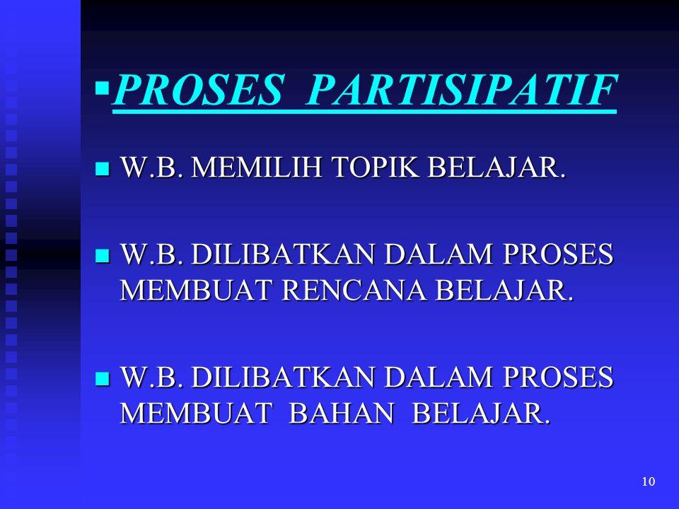 10  PROSES PARTISIPATIF W.B. MEMILIH TOPIK BELAJAR. W.B. MEMILIH TOPIK BELAJAR. W.B. DILIBATKAN DALAM PROSES MEMBUAT RENCANA BELAJAR. W.B. DILIBATKAN