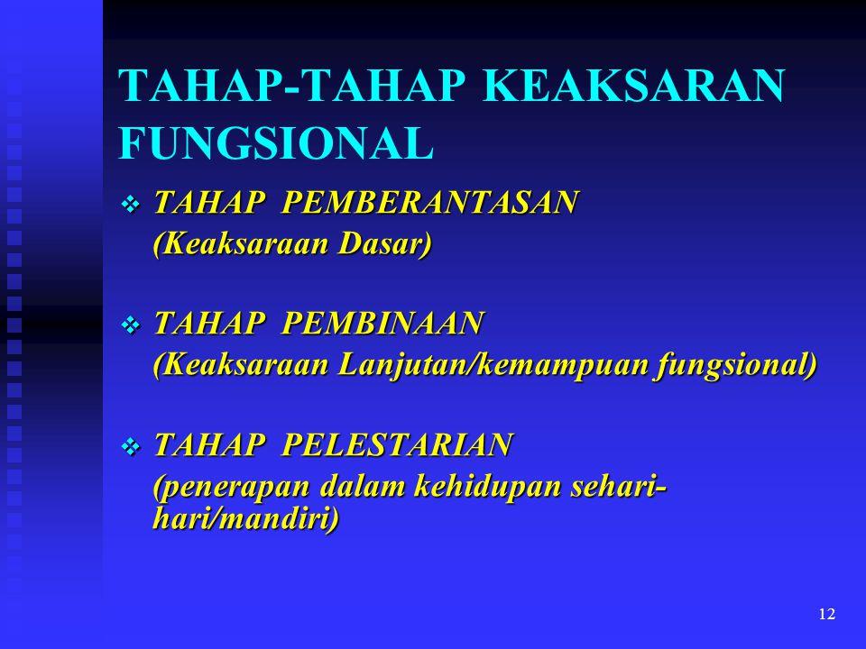 12 TAHAP-TAHAP KEAKSARAN FUNGSIONAL  TAHAP PEMBERANTASAN (Keaksaraan Dasar)  TAHAP PEMBINAAN (Keaksaraan Lanjutan/kemampuan fungsional)  TAHAP PELE
