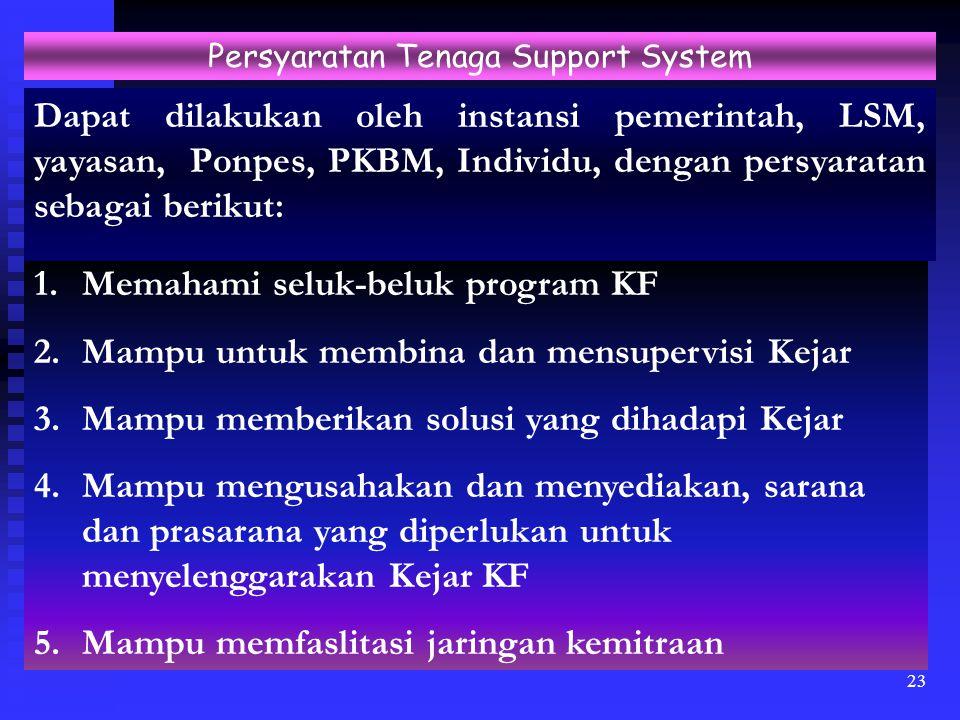 23 Persyaratan Tenaga Support System 1.Memahami seluk-beluk program KF 2.Mampu untuk membina dan mensupervisi Kejar 3.Mampu memberikan solusi yang dih