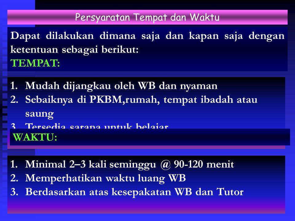 24 Persyaratan Tempat dan Waktu 1.Mudah dijangkau oleh WB dan nyaman 2.Sebaiknya di PKBM,rumah, tempat ibadah atau saung 3.Tersedia sarana untuk belaj