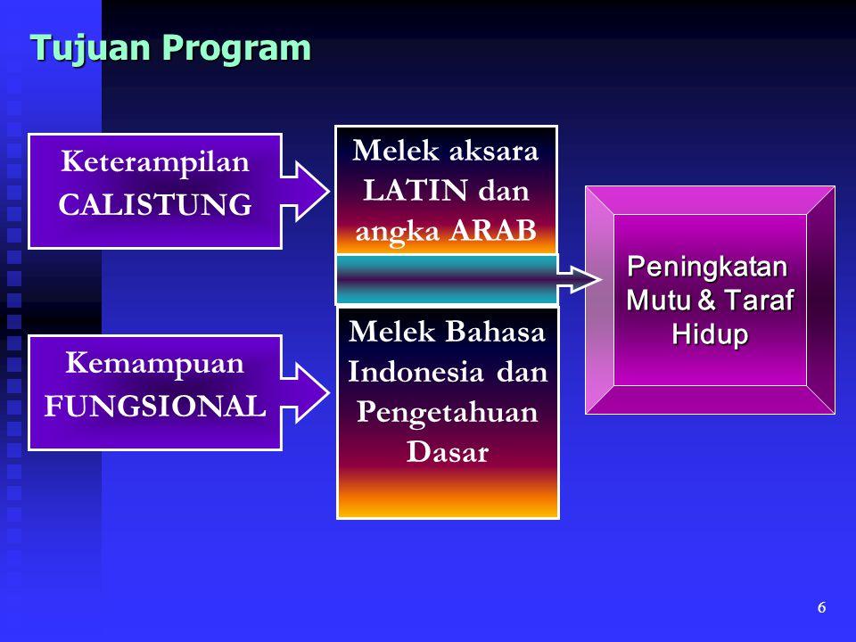 6 Melek aksara LATIN dan angka ARAB Keterampilan CALISTUNG Tujuan Program Kemampuan FUNGSIONAL Melek Bahasa Indonesia dan Pengetahuan Dasar Peningkata