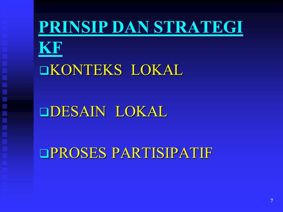 7 PRINSIP DAN STRATEGI KF  KONTEKS LOKAL  DESAIN LOKAL  PROSES PARTISIPATIF