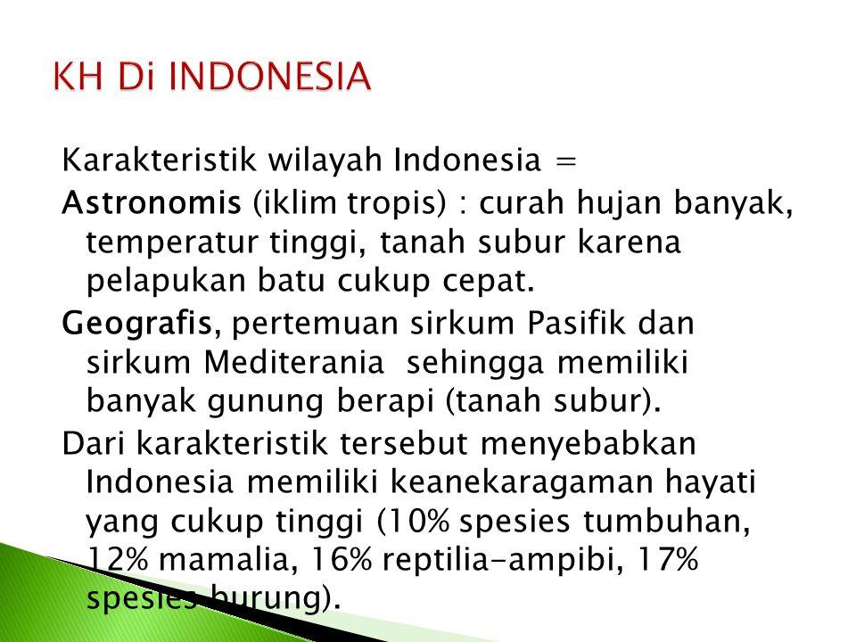 Karakteristik wilayah Indonesia = Astronomis (iklim tropis) : curah hujan banyak, temperatur tinggi, tanah subur karena pelapukan batu cukup cepat. Ge