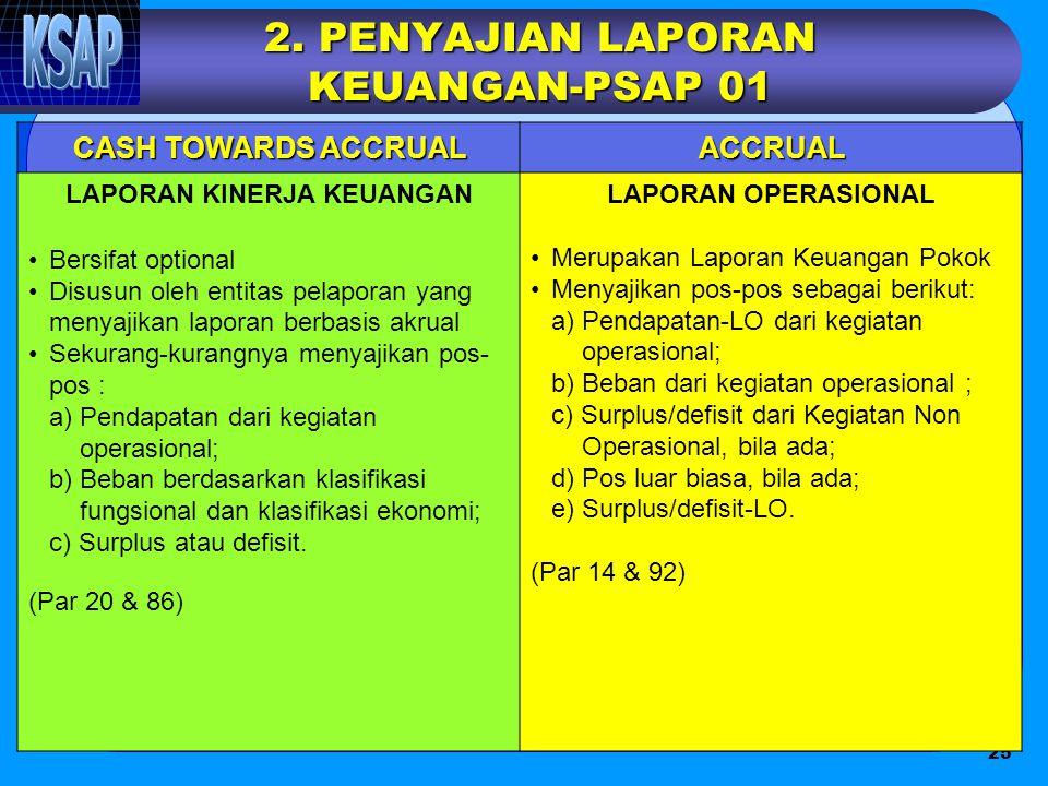 25 2. PENYAJIAN LAPORAN KEUANGAN-PSAP 01 CASH TOWARDS ACCRUAL ACCRUAL LAPORAN KINERJA KEUANGAN Bersifat optional Disusun oleh entitas pelaporan yang m