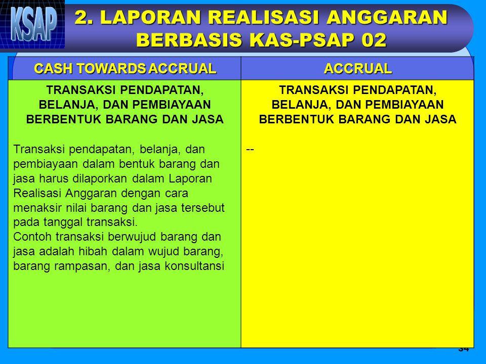 34 2. LAPORAN REALISASI ANGGARAN BERBASIS KAS-PSAP 02 CASH TOWARDS ACCRUAL ACCRUAL TRANSAKSI PENDAPATAN, BELANJA, DAN PEMBIAYAAN BERBENTUK BARANG DAN