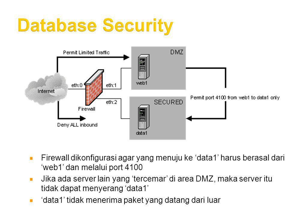 Firewall dikonfigurasi agar yang menuju ke 'data1' harus berasal dari 'web1' dan melalui port 4100 Jika ada server lain yang 'tercemar' di area DMZ, m