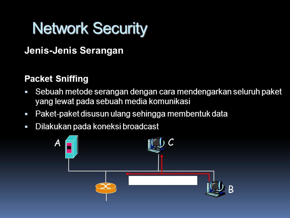 Network Security Jenis-Jenis Serangan Packet Sniffing  Sebuah metode serangan dengan cara mendengarkan seluruh paket yang lewat pada sebuah media komunikasi  Paket-paket disusun ulang sehingga membentuk data  Dilakukan pada koneksi broadcast A B C src:B dest:A payload