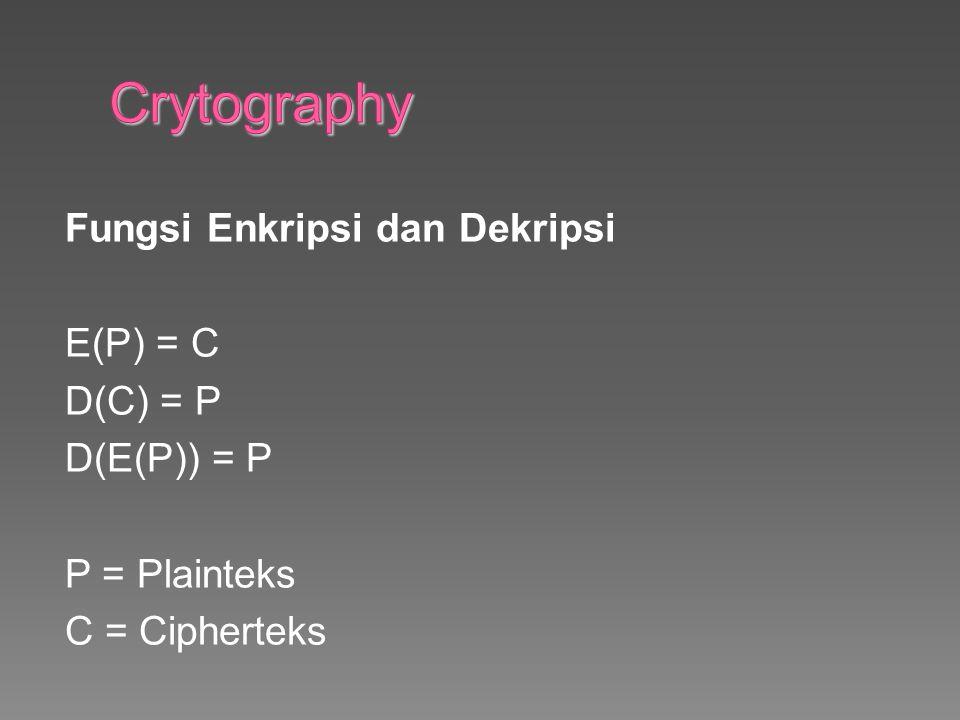 Fungsi Enkripsi dan Dekripsi E(P) = C D(C) = P D(E(P)) = P P = Plainteks C = Cipherteks