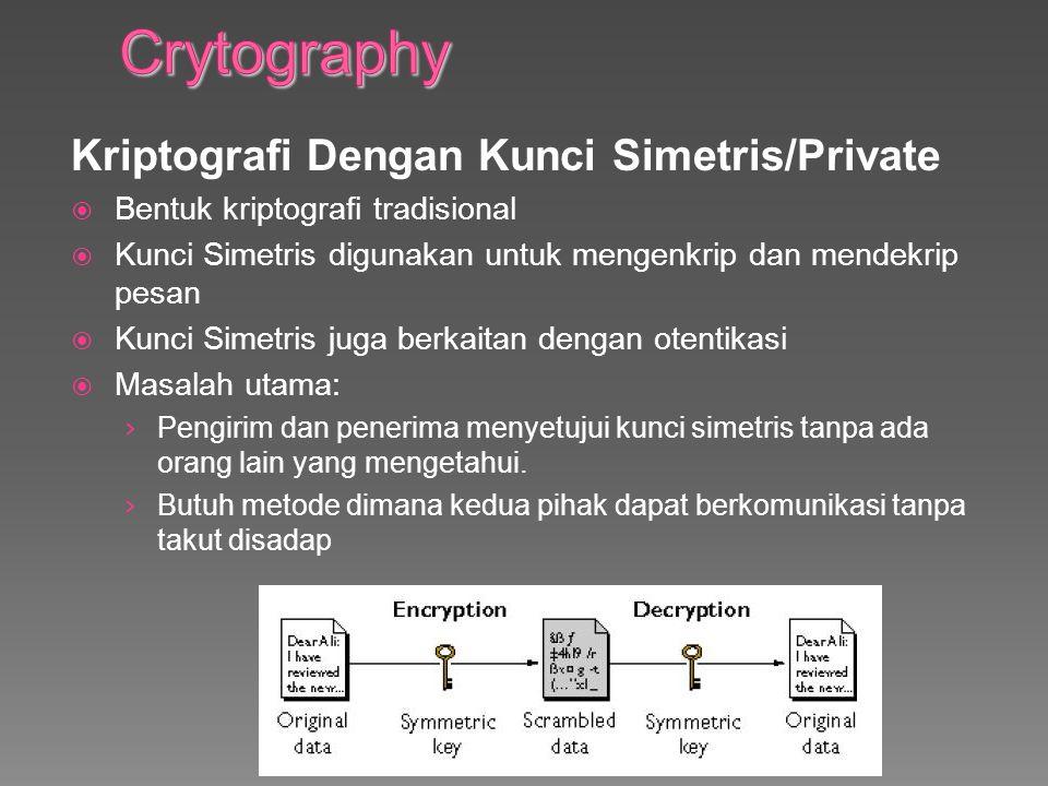 Kriptografi Dengan Kunci Simetris/Private  Bentuk kriptografi tradisional  Kunci Simetris digunakan untuk mengenkrip dan mendekrip pesan  Kunci Simetris juga berkaitan dengan otentikasi  Masalah utama: › Pengirim dan penerima menyetujui kunci simetris tanpa ada orang lain yang mengetahui.