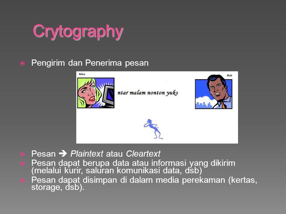  Pengirim dan Penerima pesan  Pesan  Plaintext atau Cleartext  Pesan dapat berupa data atau informasi yang dikirim (melalui kurir, saluran komunikasi data, dsb)  Pesan dapat disimpan di dalam media perekaman (kertas, storage, dsb).