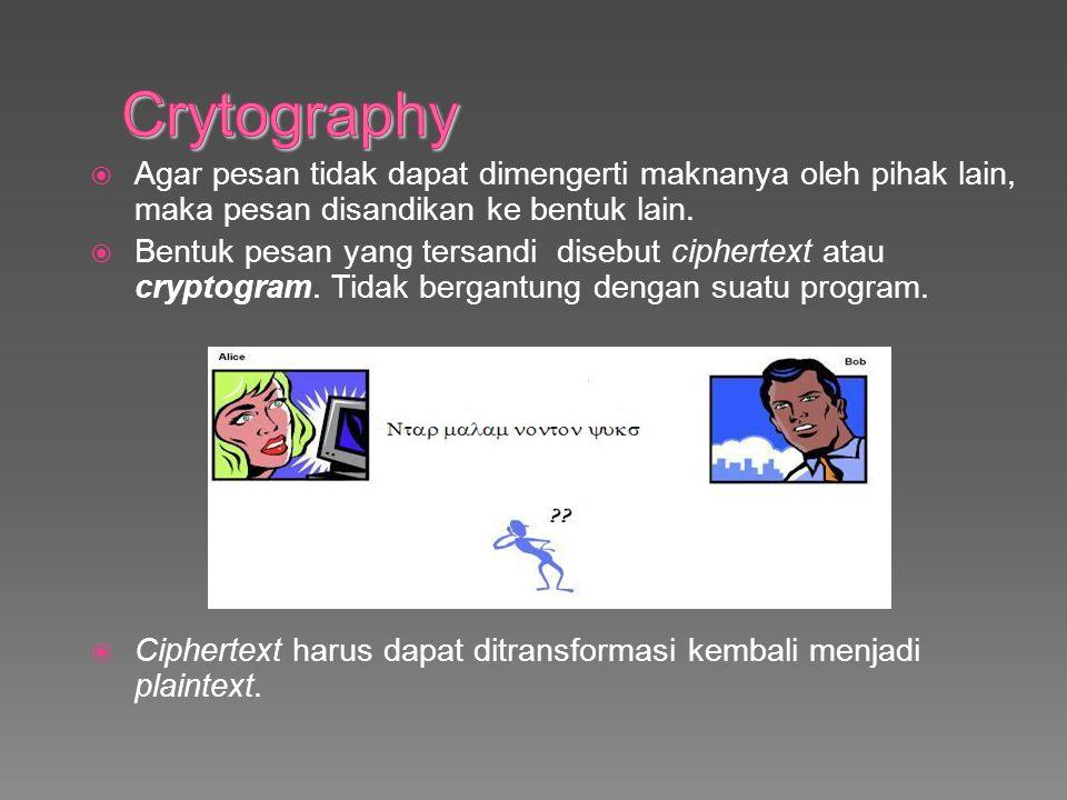 Otentikasi dan Tanda Tangan Digital  Kriptografi juga menangani masalah keamanan berikut  Keabsahan pengirim › Apakah pesan yang diterima benar-benar dari pengirim yang sesungguhnya.