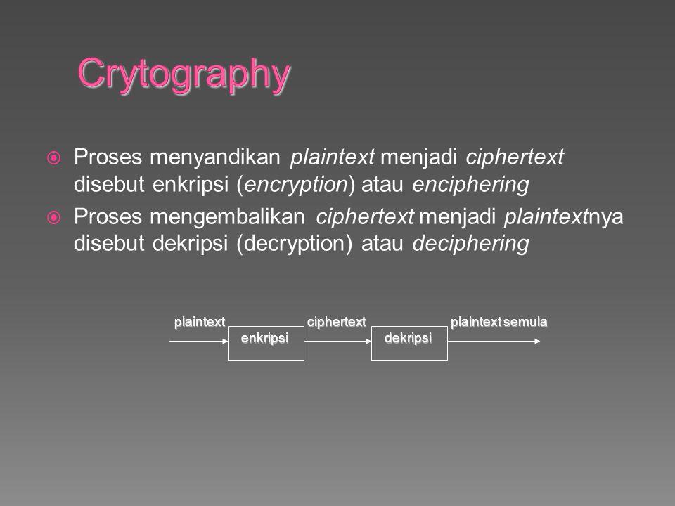  Proses menyandikan plaintext menjadi ciphertext disebut enkripsi (encryption) atau enciphering  Proses mengembalikan ciphertext menjadi plaintextnya disebut dekripsi (decryption) atau deciphering plaintext ciphertext plaintext semula plaintext ciphertext plaintext semula enkripsi dekripsi enkripsi dekripsi