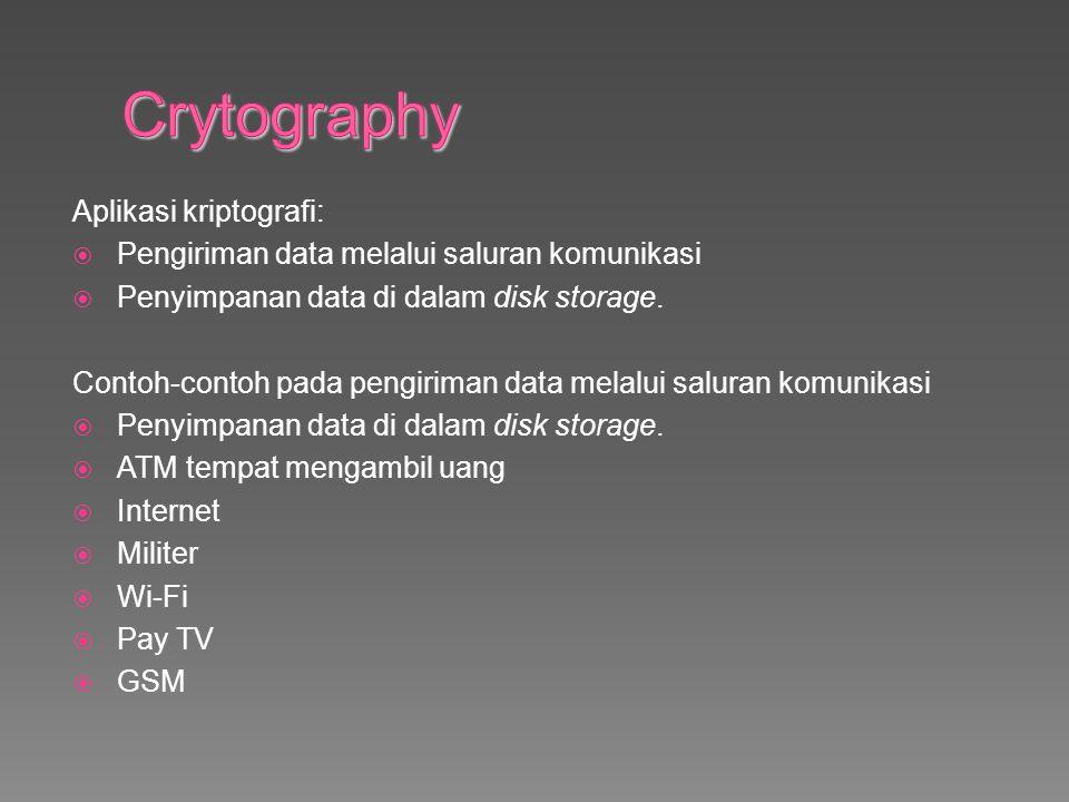 Aplikasi kriptografi:  Pengiriman data melalui saluran komunikasi  Penyimpanan data di dalam disk storage.