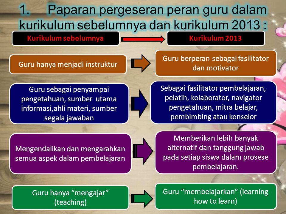 Kurikulum sebelumnyaKurikulum 2013 Guru hanya menjadi instruktur Guru sebagai penyampai pengetahuan, sumber utama informasi,ahli materi, sumber segala