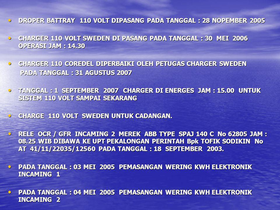 DROPER BATTRAY 110 VOLT DIPASANG PADA TANGGAL : 28 NOPEMBER 2005 DROPER BATTRAY 110 VOLT DIPASANG PADA TANGGAL : 28 NOPEMBER 2005 CHARGER 110 VOLT SWE