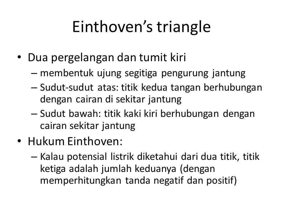 Einthoven's triangle Dua pergelangan dan tumit kiri – membentuk ujung segitiga pengurung jantung – Sudut-sudut atas: titik kedua tangan berhubungan dengan cairan di sekitar jantung – Sudut bawah: titik kaki kiri berhubungan dengan cairan sekitar jantung Hukum Einthoven: – Kalau potensial listrik diketahui dari dua titik, titik ketiga adalah jumlah keduanya (dengan memperhitungkan tanda negatif dan positif)