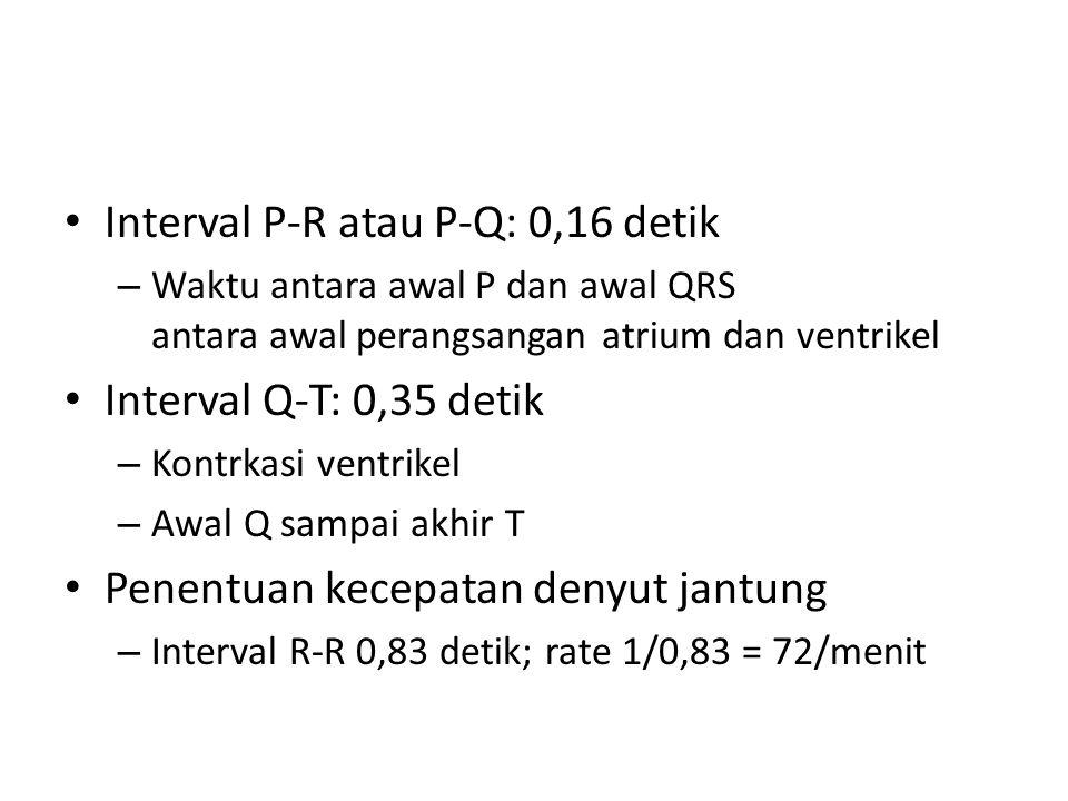 Interval P-R atau P-Q: 0,16 detik – Waktu antara awal P dan awal QRS antara awal perangsangan atrium dan ventrikel Interval Q-T: 0,35 detik – Kontrkasi ventrikel – Awal Q sampai akhir T Penentuan kecepatan denyut jantung – Interval R-R 0,83 detik; rate 1/0,83 = 72/menit