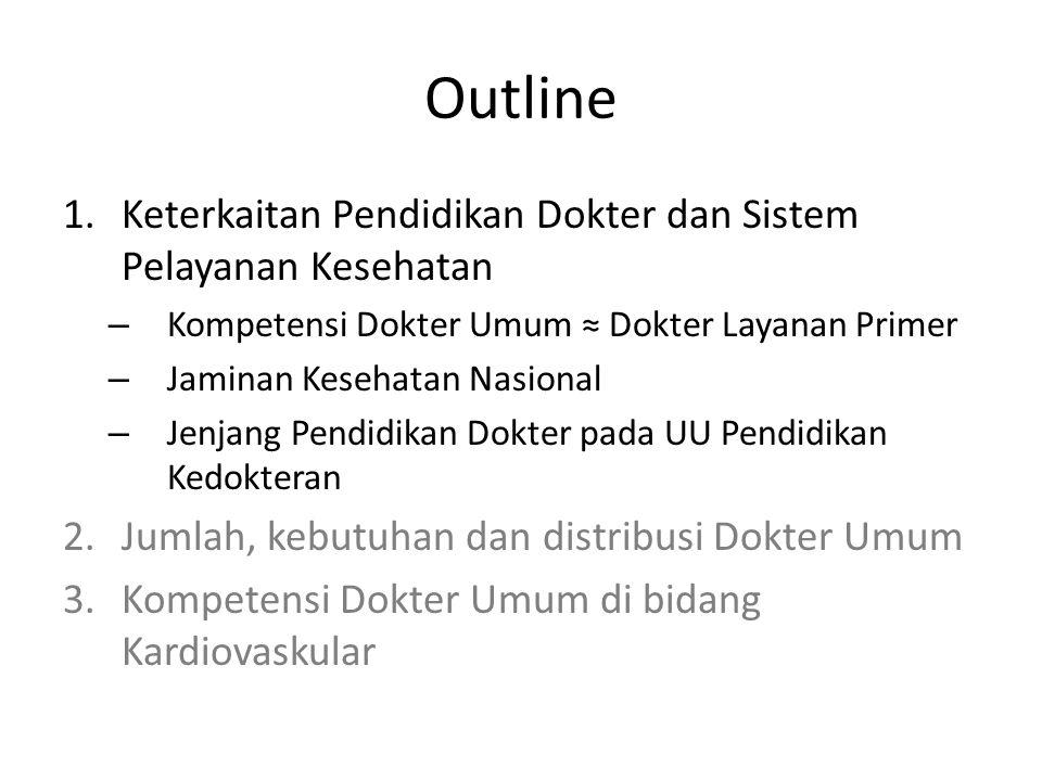 Outline 1.Keterkaitan Pendidikan Dokter dan Sistem Pelayanan Kesehatan – Kompetensi Dokter Umum ≈ Dokter Layanan Primer – Jaminan Kesehatan Nasional –