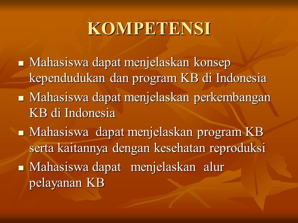 KOMPETENSI Mahasiswa dapat menjelaskan konsep kependudukan dan program KB di Indonesia Mahasiswa dapat menjelaskan konsep kependudukan dan program KB