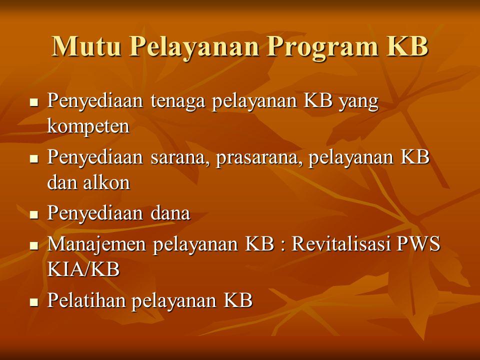 Mutu Pelayanan Program KB Penyediaan tenaga pelayanan KB yang kompeten Penyediaan tenaga pelayanan KB yang kompeten Penyediaan sarana, prasarana, pela