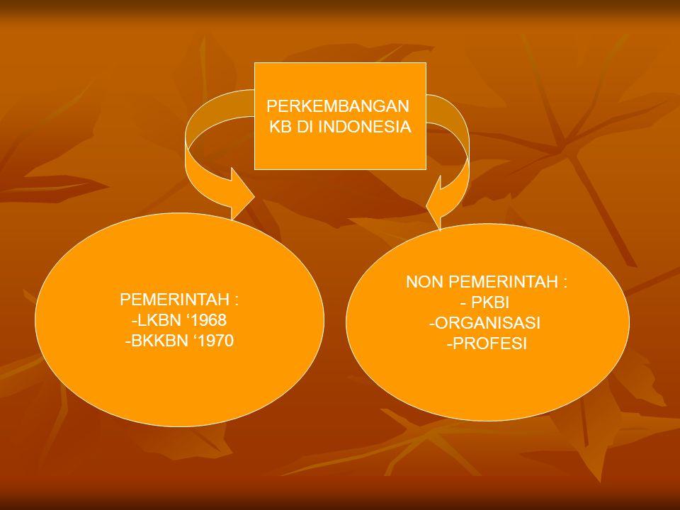 PERKEMBANGAN KB DI INDONESIA NON PEMERINTAH : - PKBI -ORGANISASI -PROFESI PEMERINTAH : -LKBN '1968 -BKKBN '1970